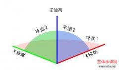三体:理解二向箔的原理会明白降维打击是多么危险